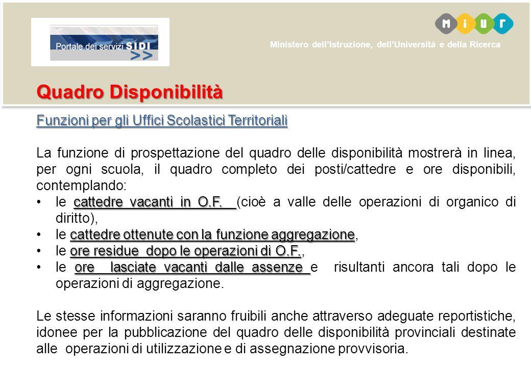 Ministero dell'Istruzione, dell'Università e della Ricerca Quadro Disponibilità Funzioni per gli Uffici Scolastici Territoriali La funzione di prospet