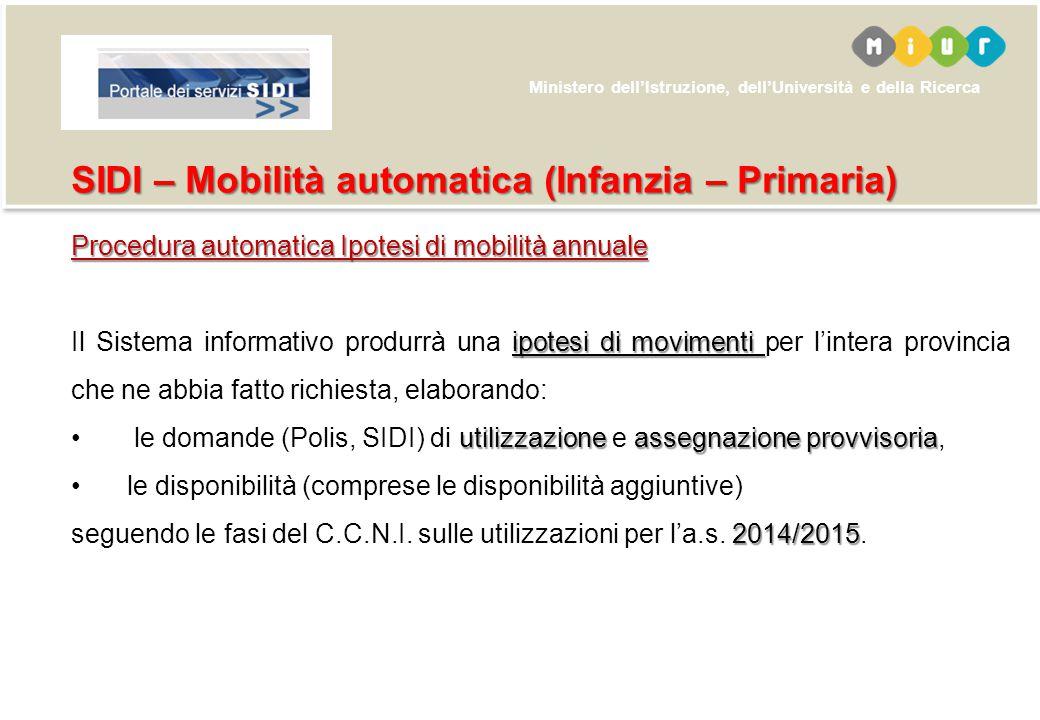 Ministero dell'Istruzione, dell'Università e della Ricerca SIDI – Mobilità automatica (Infanzia – Primaria) Procedura automatica Ipotesi di mobilità a