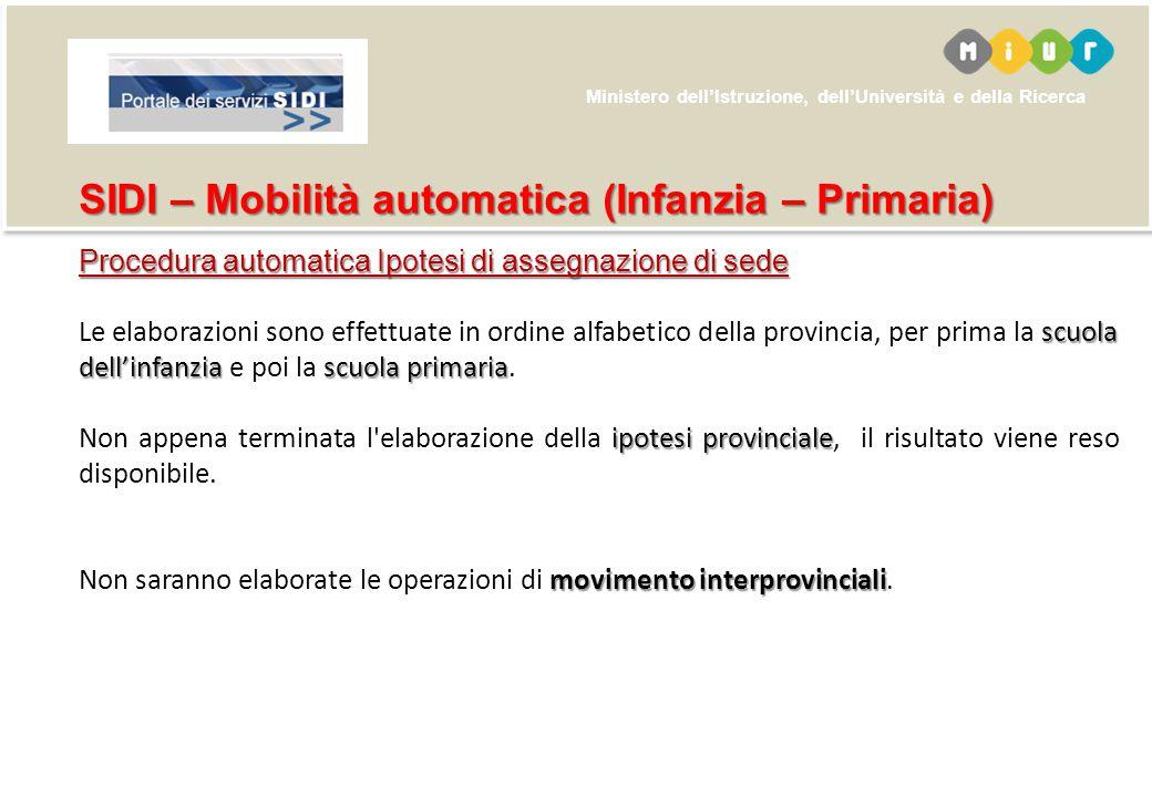 Ministero dell'Istruzione, dell'Università e della Ricerca SIDI – Mobilità automatica (Infanzia – Primaria) Procedura automatica Ipotesi di assegnazio