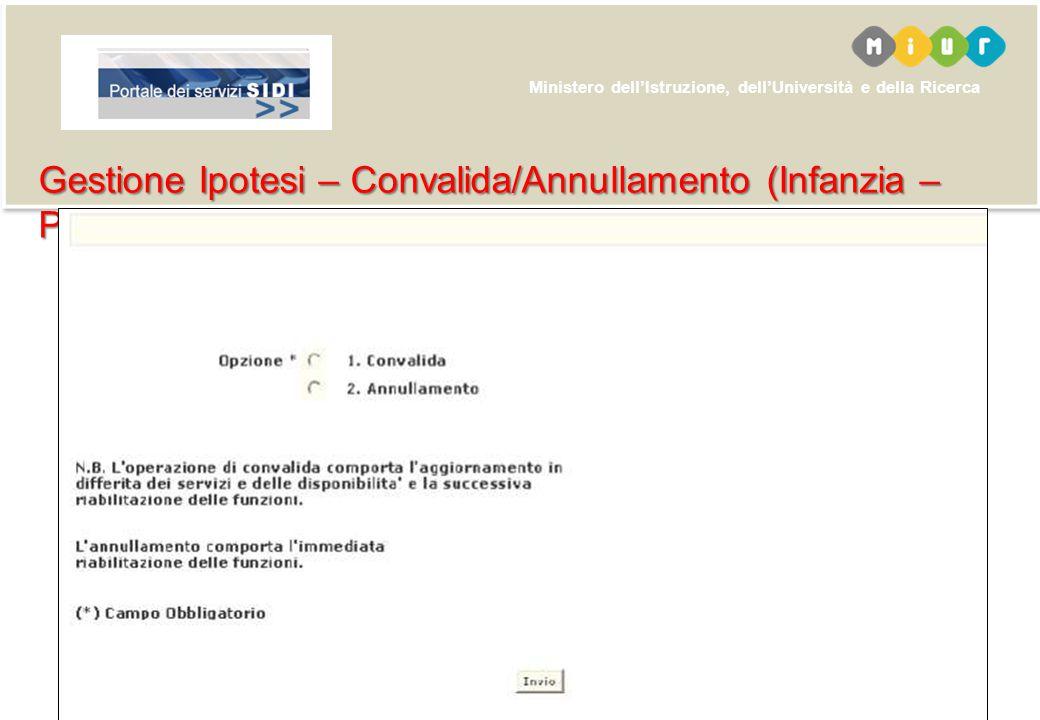 Ministero dell'Istruzione, dell'Università e della Ricerca Gestione Ipotesi – Convalida/Annullamento (Infanzia – Primaria)