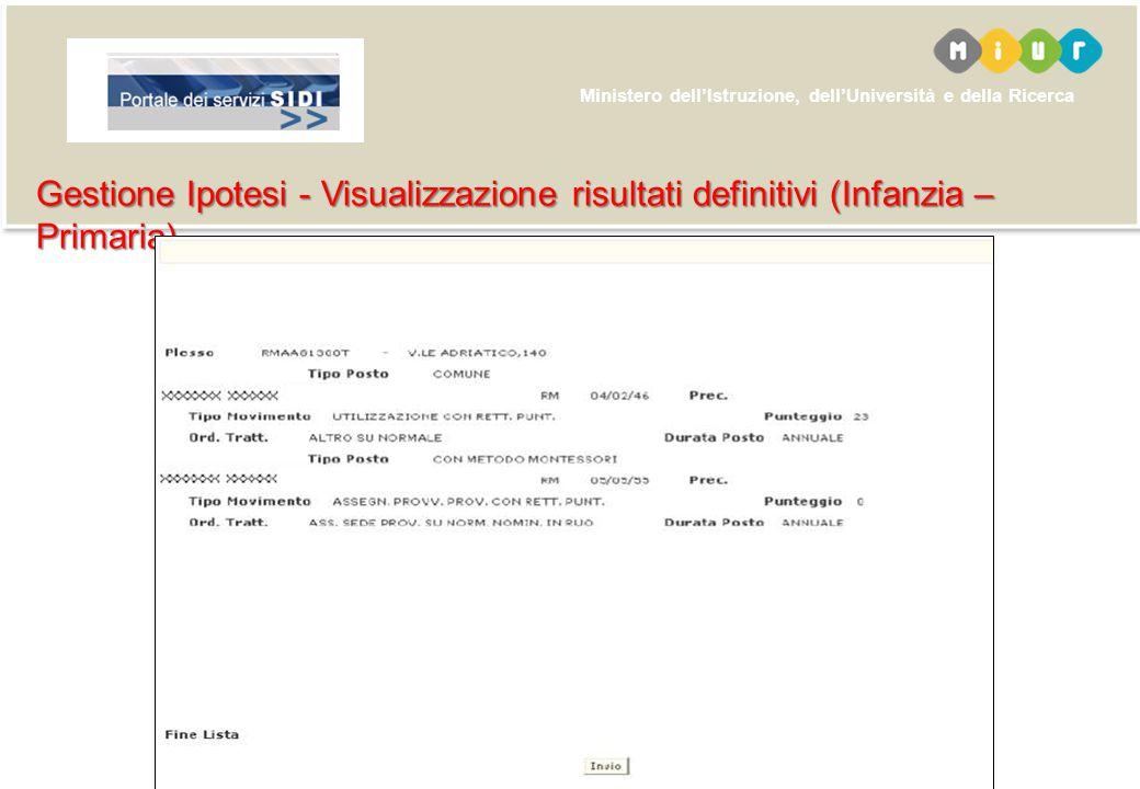 Ministero dell'Istruzione, dell'Università e della Ricerca Gestione Ipotesi - Visualizzazione risultati definitivi (Infanzia – Primaria)