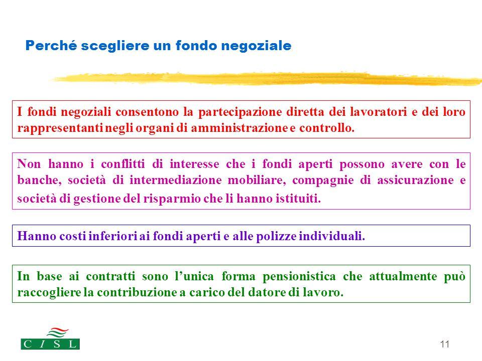 11 Perché scegliere un fondo negoziale I fondi negoziali consentono la partecipazione diretta dei lavoratori e dei loro rappresentanti negli organi di