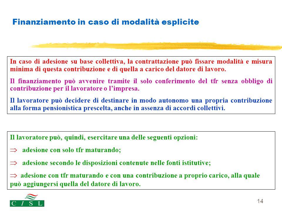 14 Finanziamento in caso di modalità esplicite In caso di adesione su base collettiva, la contrattazione può fissare modalità e misura minima di quest