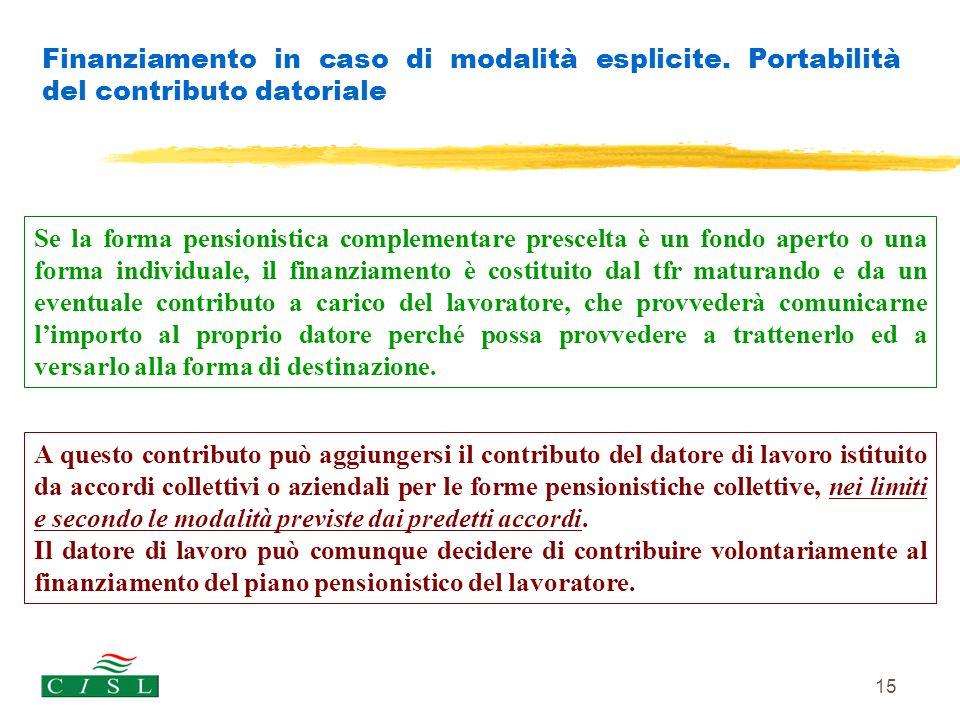 15 Finanziamento in caso di modalità esplicite. Portabilità del contributo datoriale Se la forma pensionistica complementare prescelta è un fondo aper