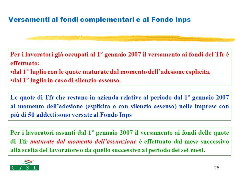 25 Versamenti ai fondi complementari e al Fondo Inps Per i lavoratori già occupati al 1° gennaio 2007 il versamento ai fondi del Tfr è effettuato: dal