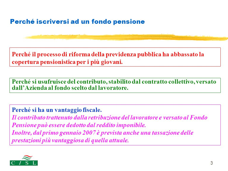 3 Perché iscriversi ad un fondo pensione Perché il processo di riforma della previdenza pubblica ha abbassato la copertura pensionistica per i più gio