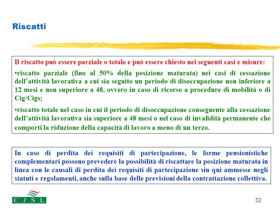 32 Riscatti Il riscatto può essere parziale o totale e può essere chiesto nei seguenti casi e misure: riscatto parziale (fino al 50% della posizione m