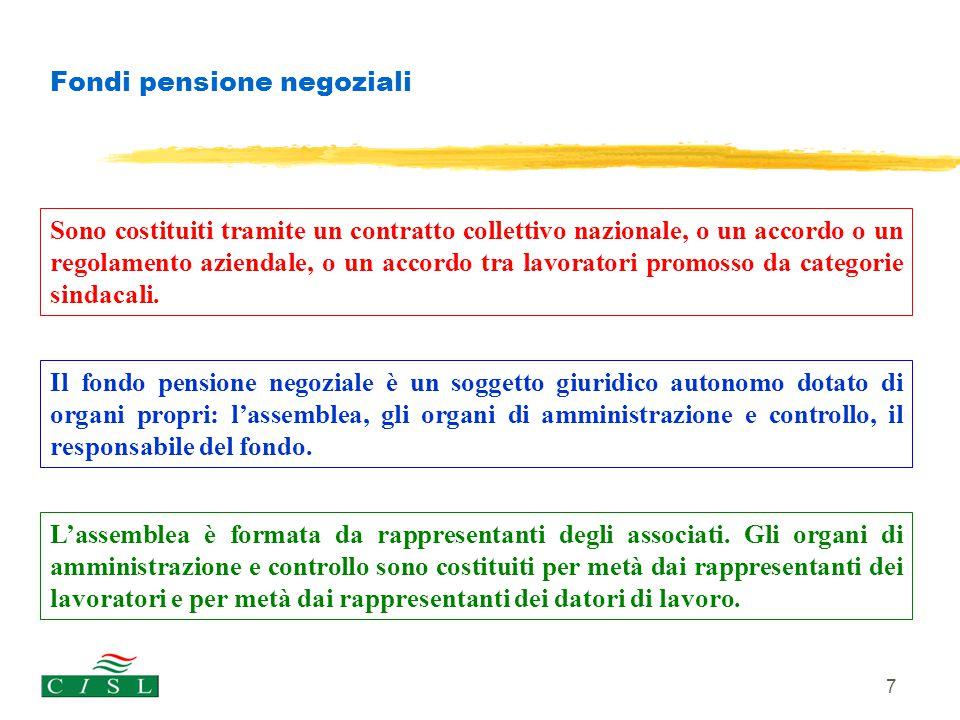 7 Fondi pensione negoziali Sono costituiti tramite un contratto collettivo nazionale, o un accordo o un regolamento aziendale, o un accordo tra lavora