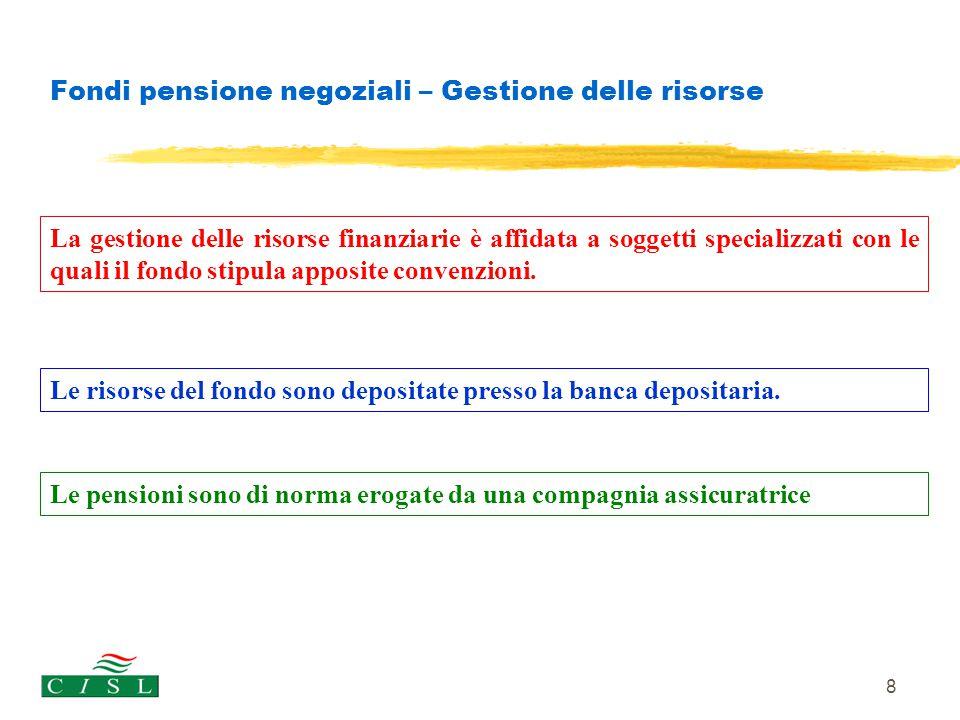8 Fondi pensione negoziali – Gestione delle risorse La gestione delle risorse finanziarie è affidata a soggetti specializzati con le quali il fondo st