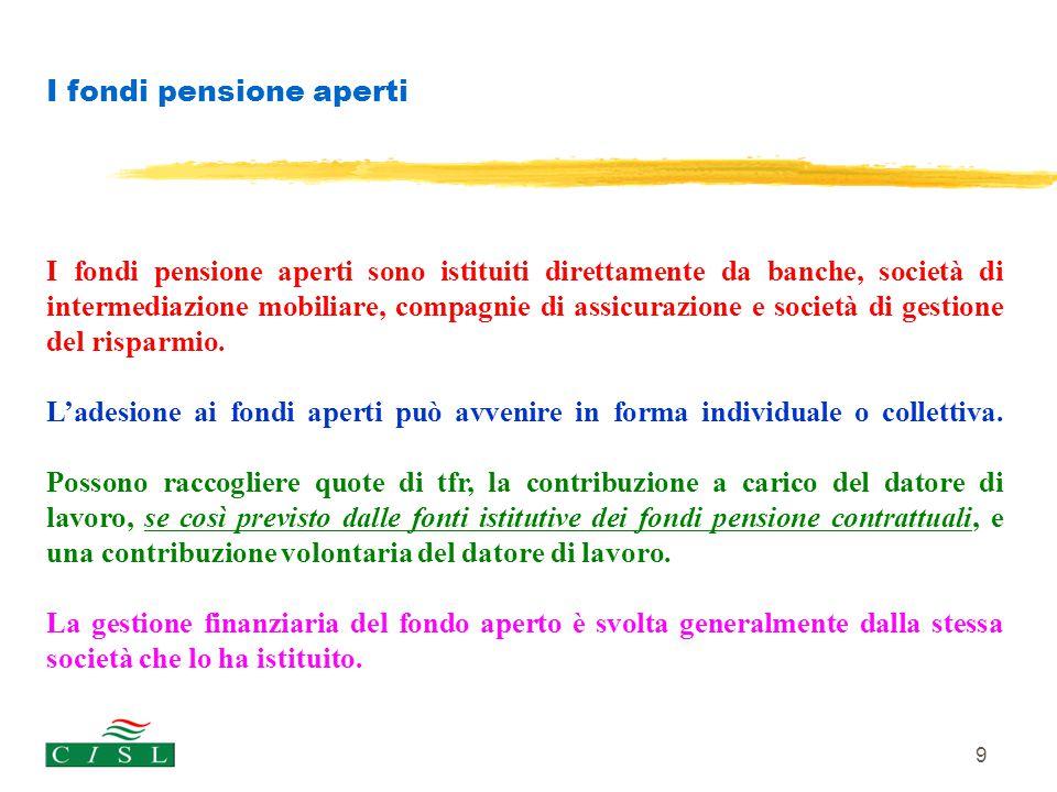9 I fondi pensione aperti I fondi pensione aperti sono istituiti direttamente da banche, società di intermediazione mobiliare, compagnie di assicurazi