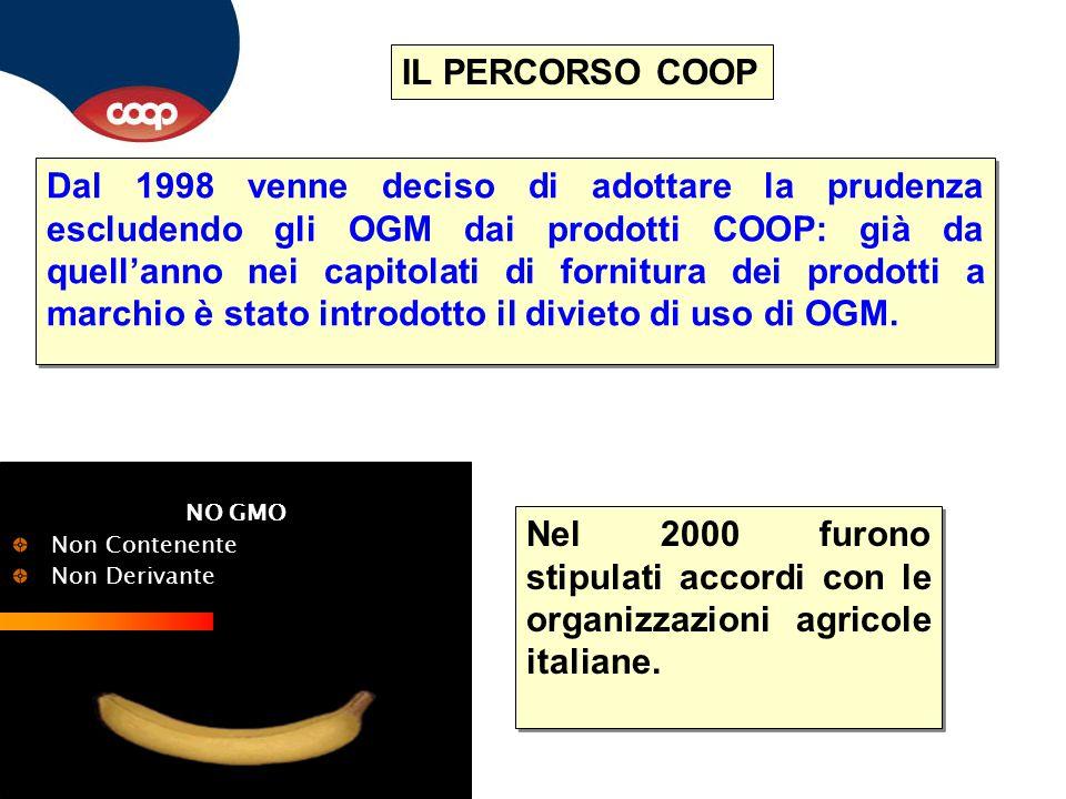 Dal 1998 venne deciso di adottare la prudenza escludendo gli OGM dai prodotti COOP: già da quell'anno nei capitolati di fornitura dei prodotti a march
