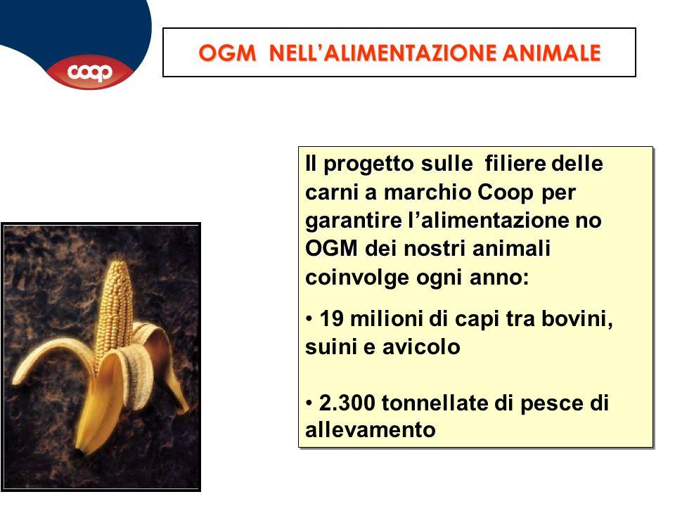 OGM NELL'ALIMENTAZIONE ANIMALE Il progetto sulle filiere delle carni a marchio Coop per garantire l'alimentazione no OGM dei nostri animali Il progett