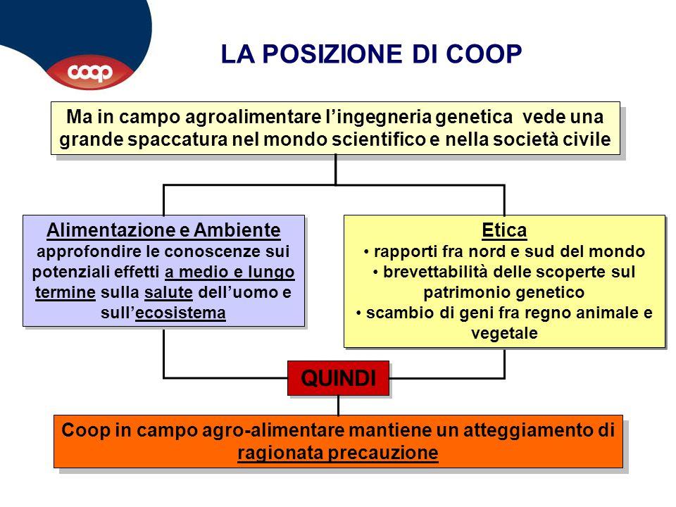 NON SOLO OGM Un altro obiettivo COOP è quello di promuovere un modello di sviluppo agroalimentare ancora più attento a sicurezza, qualità e sostenibilità ambientale.
