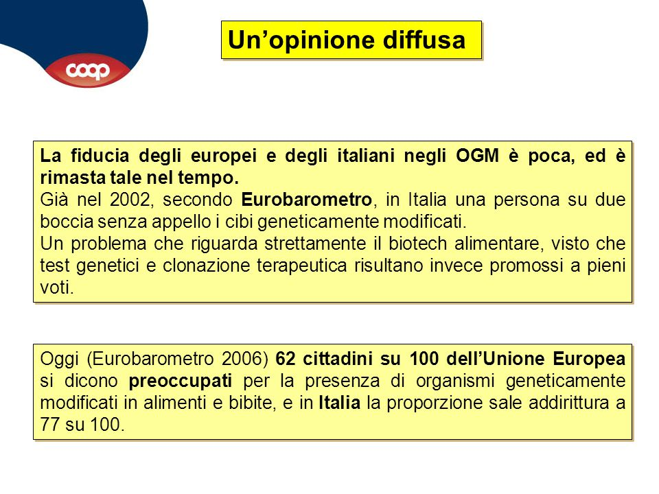 Dal 1998 venne deciso di adottare la prudenza escludendo gli OGM dai prodotti COOP: già da quell'anno nei capitolati di fornitura dei prodotti a marchio è stato introdotto il divieto di uso di OGM.