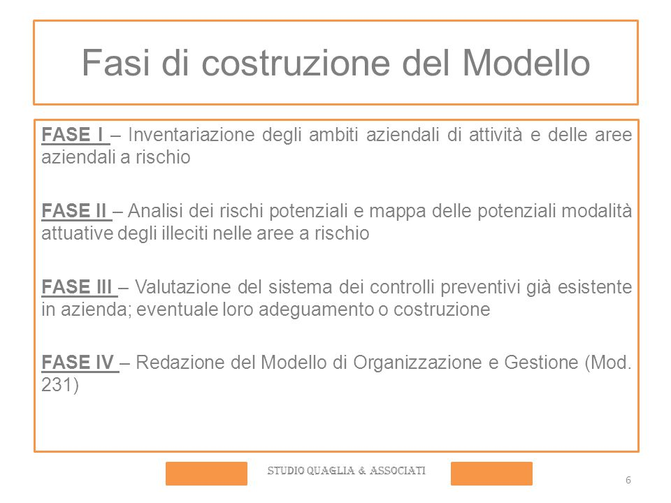 6 Fasi di costruzione del Modello FASE I – Inventariazione degli ambiti aziendali di attività e delle aree aziendali a rischio FASE II – Analisi dei r