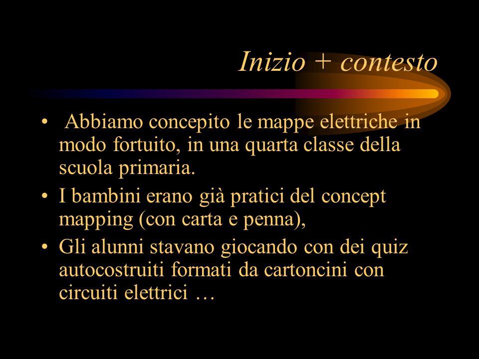 Inizio + contesto Abbiamo concepito le mappe elettriche in modo fortuito, in una quarta classe della scuola primaria.