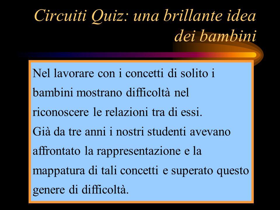 Circuiti Quiz: una brillante idea dei bambini Nel lavorare con i concetti di solito i bambini mostrano difficoltà nel riconoscere le relazioni tra di essi.