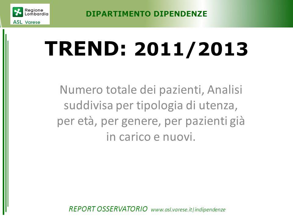 DIPARTIMENTO DIPENDENZE REPORT OSSERVATORIO www.asl.varese.it|indipendenze
