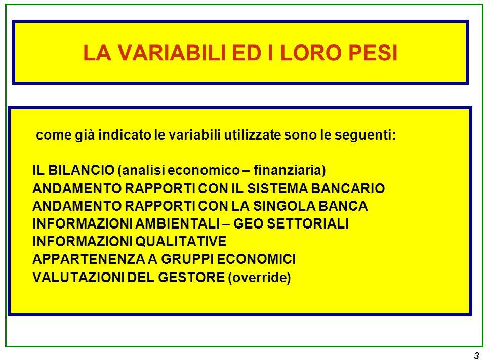 3 come già indicato le variabili utilizzate sono le seguenti: IL BILANCIO (analisi economico – finanziaria) ANDAMENTO RAPPORTI CON IL SISTEMA BANCARIO