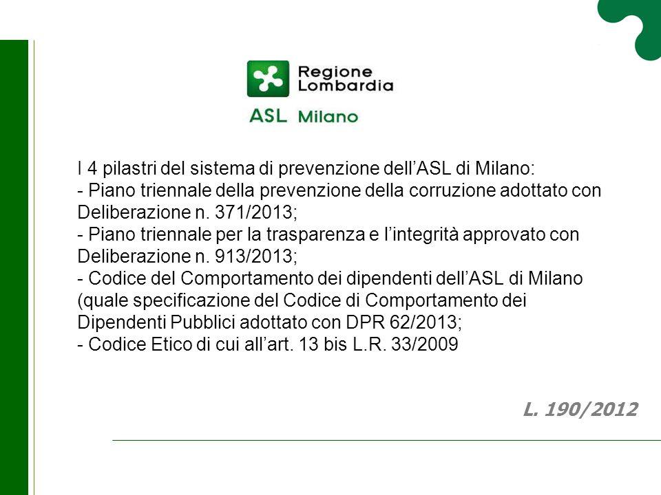 I 4 pilastri del sistema di prevenzione dell'ASL di Milano: - Piano triennale della prevenzione della corruzione adottato con Deliberazione n. 371/201