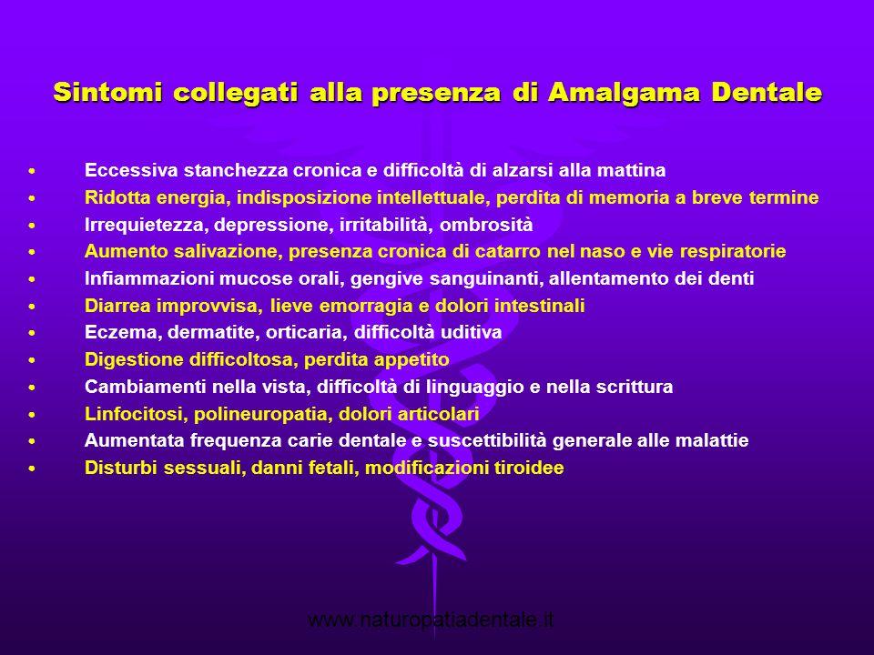 www.naturopatiadentale.it Rimozione amalgama in triplice protezione Perimetrazione delle amalgame con la fresa