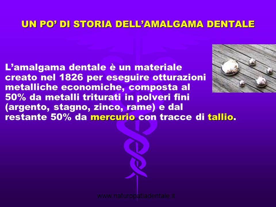 www.naturopatiadentale.it Allarme: presenza di amalgama.