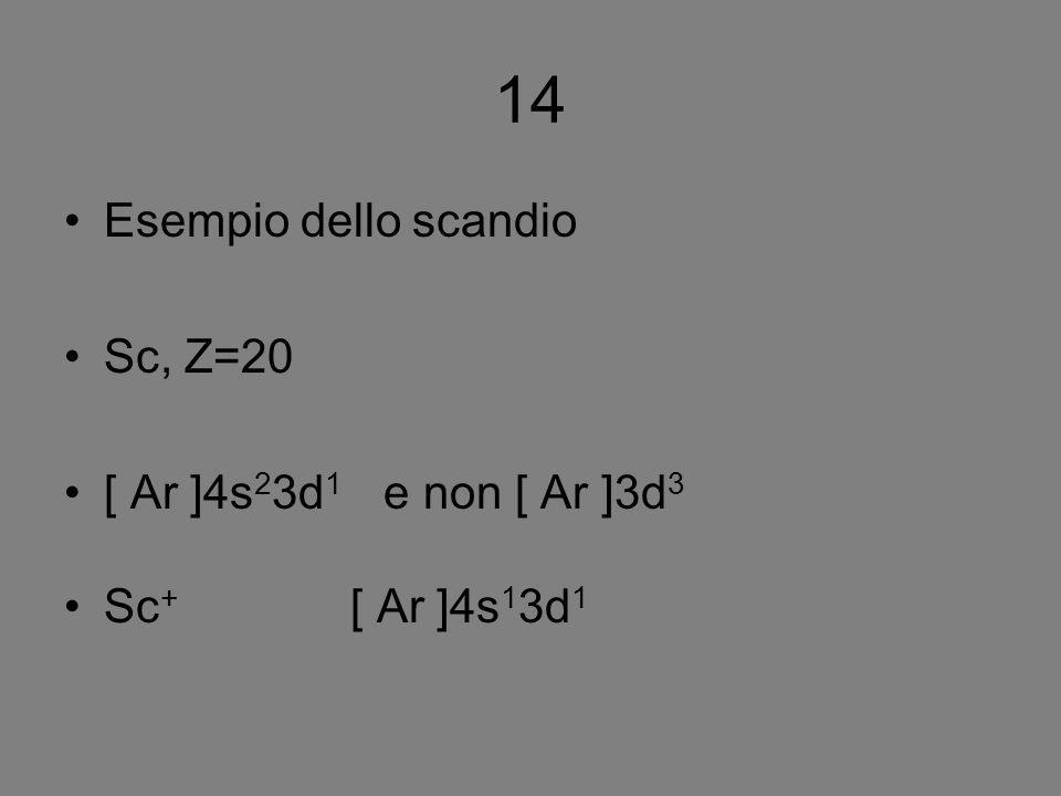 14 Esempio dello scandio Sc, Z=20 [ Ar ]4s 2 3d 1 e non [ Ar ]3d 3 Sc + [ Ar ]4s 1 3d 1