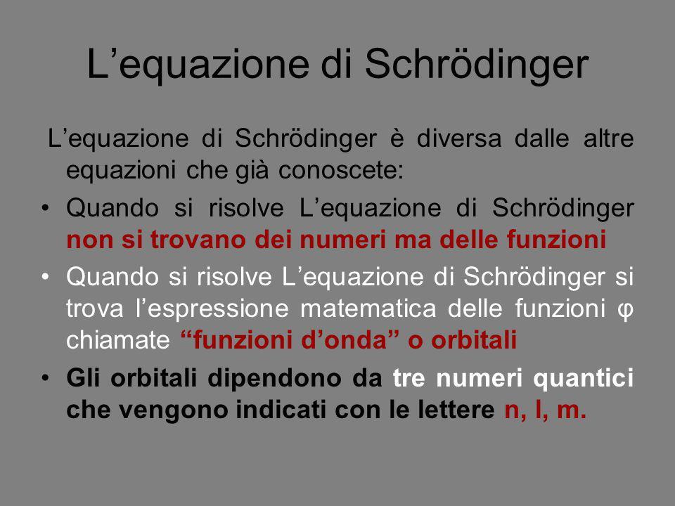 L'equazione di Schrödinger L'equazione di Schrödinger è diversa dalle altre equazioni che già conoscete: Quando si risolve L'equazione di Schrödinger