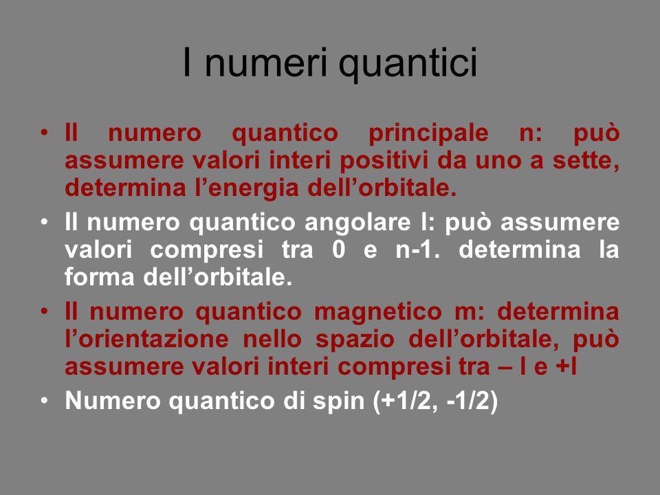 I numeri quantici Il numero quantico principale n: può assumere valori interi positivi da uno a sette, determina l'energia dell'orbitale. Il numero qu