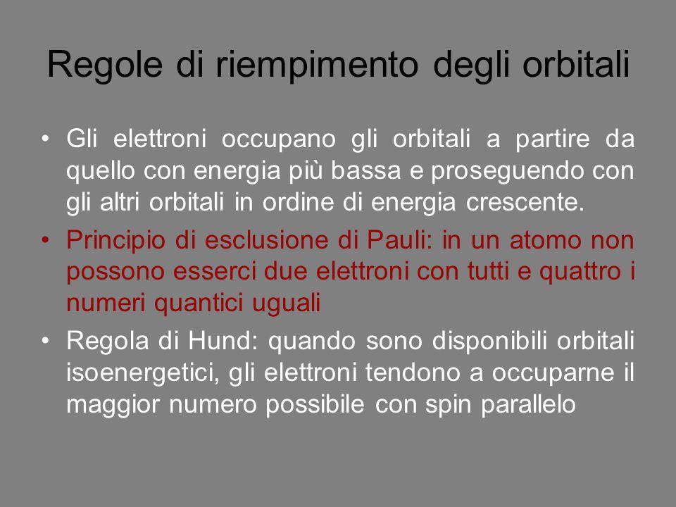 Regole di riempimento degli orbitali Gli elettroni occupano gli orbitali a partire da quello con energia più bassa e proseguendo con gli altri orbital