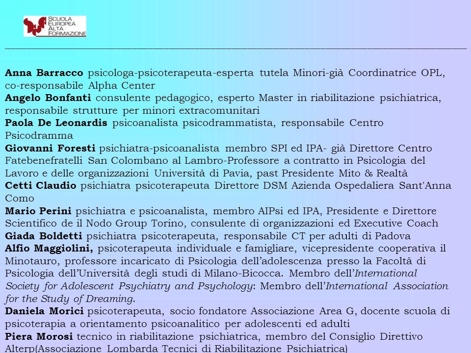 ________________________________________________________________________________________ Anna Barracco psicologa-psicoterapeuta-esperta tutela Minori-già Coordinatrice OPL, co-responsabile Alpha Center Angelo Bonfanti consulente pedagogico, esperto Master in riabilitazione psichiatrica, responsabile strutture per minori extracomunitari Paola De Leonardis psicoanalista psicodrammatista, responsabile Centro Psicodramma Giovanni Foresti psichiatra-psicoanalista membro SPI ed IPA- già Direttore Centro Fatebenefratelli San Colombano al Lambro-Professore a contratto in Psicologia del Lavoro e delle organizzazioni Università di Pavia, past Presidente Mito & Realtà Cetti Claudio psichiatra psicoterapeuta Direttore DSM Azienda Ospedaliera Sant Anna Como Mario Perini psichiatra e psicoanalista, membro AIPsi ed IPA, Presidente e Direttore Scientifico de il Nodo Group Torino, consulente di organizzazioni ed Executive Coach Giada Boldetti psichiatra psicoterapeuta, responsabile CT per adulti di Padova Alfio Maggiolini, psicoterapeuta individuale e famigliare, vicepresidente cooperativa il Minotauro, professore incaricato di Psicologia dell'adolescenza presso la Facoltà di Psicologia dell'Università degli studi di Milano-Bicocca.