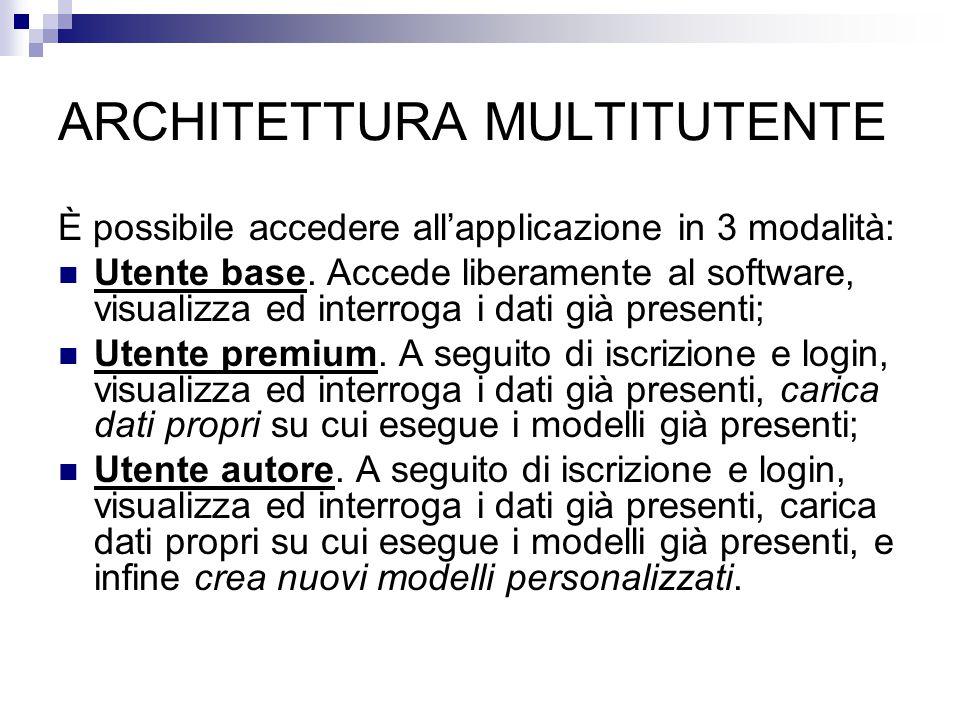 ARCHITETTURA MULTITUTENTE È possibile accedere all'applicazione in 3 modalità: Utente base.
