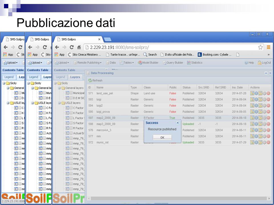 Pubblicazione dati