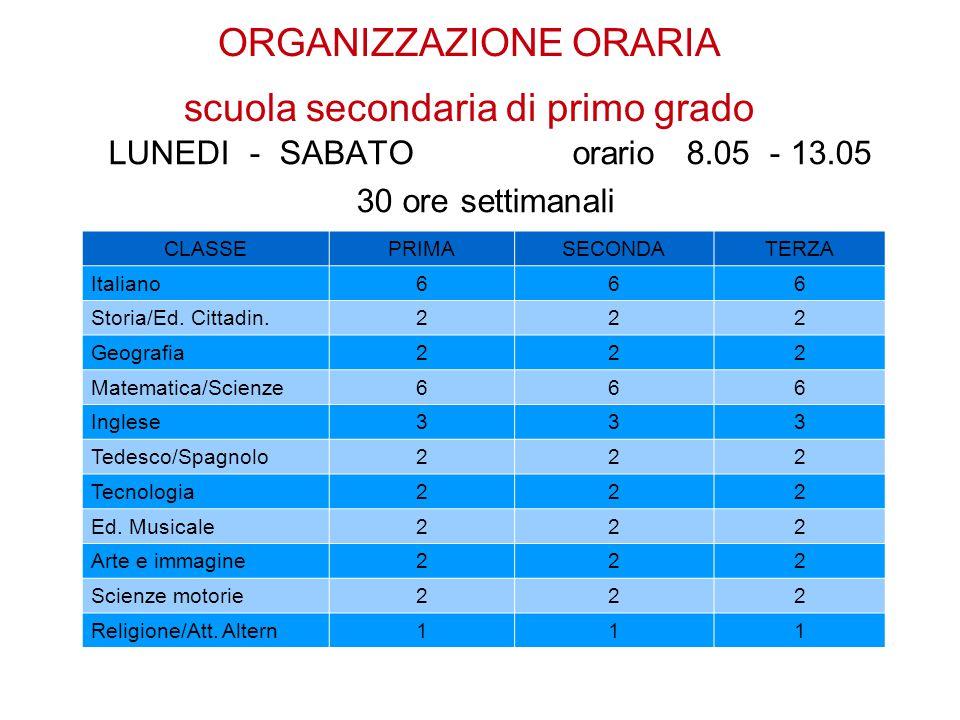 ORGANIZZAZIONE ORARIA scuola secondaria di primo grado LUNEDI - SABATO orario 8.05 - 13.05 30 ore settimanali CLASSEPRIMASECONDATERZA Italiano666 Storia/Ed.