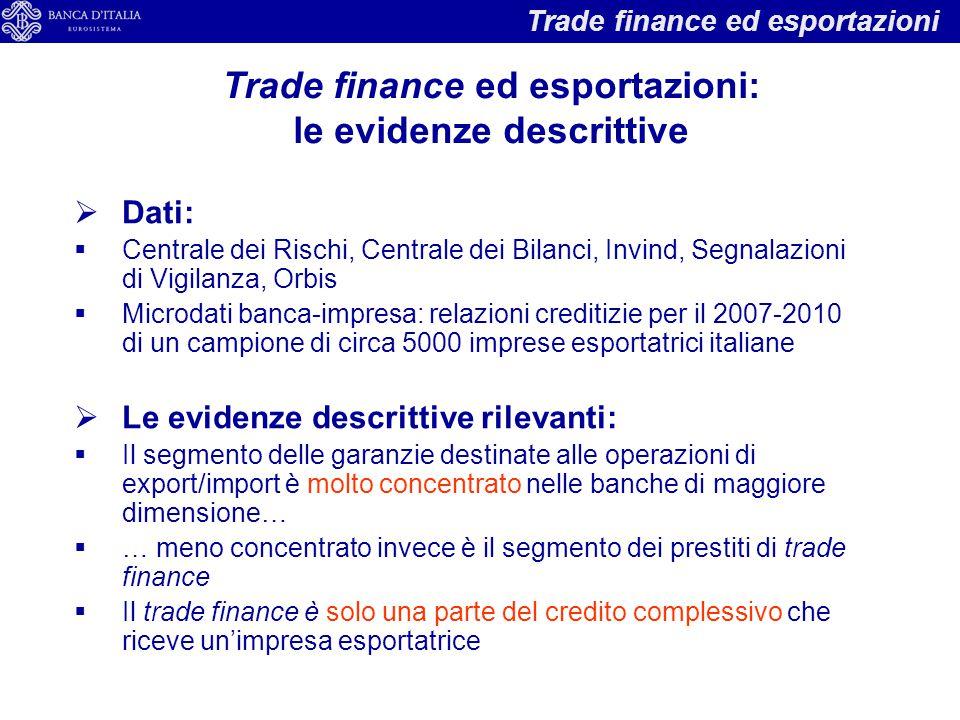  Dati:  Centrale dei Rischi, Centrale dei Bilanci, Invind, Segnalazioni di Vigilanza, Orbis  Microdati banca-impresa: relazioni creditizie per il 2