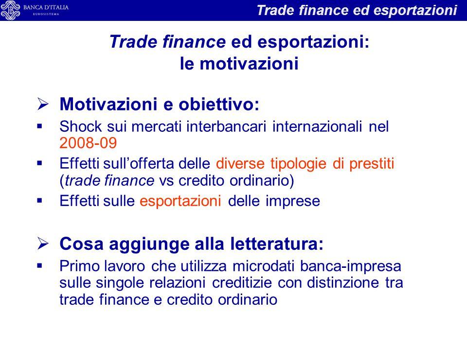  Motivazioni e obiettivo:  Shock sui mercati interbancari internazionali nel 2008-09  Effetti sull'offerta delle diverse tipologie di prestiti (tra
