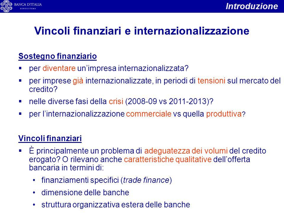 Introduzione Vincoli finanziari e internazionalizzazione Sostegno finanziario  per diventare un'impresa internazionalizzata?  per imprese già intern