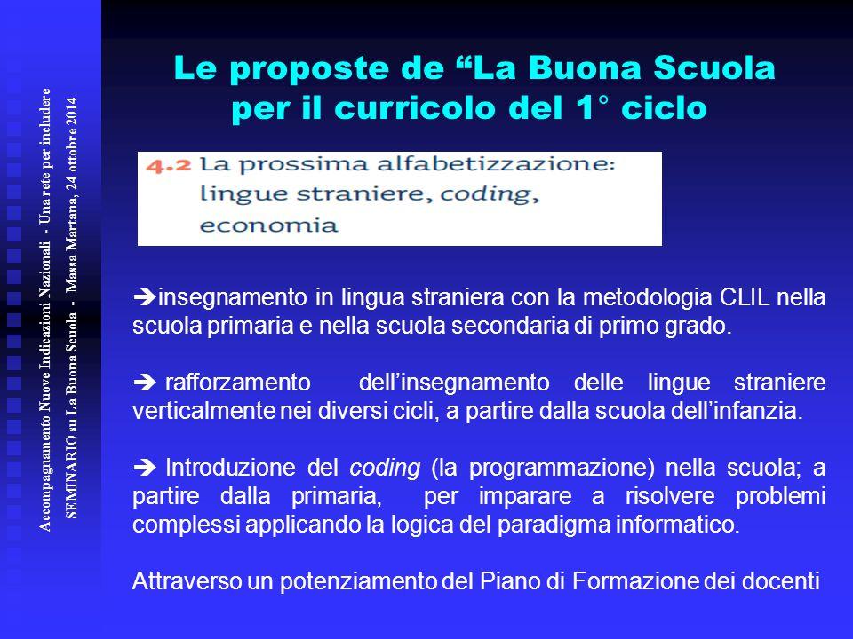 """Accompagnamento Nuove Indicazioni Nazionali - Una rete per includere SEMINARIO su La Buona Scuola - Massa Martana, 24 ottobre 2014 Le proposte de """"La"""