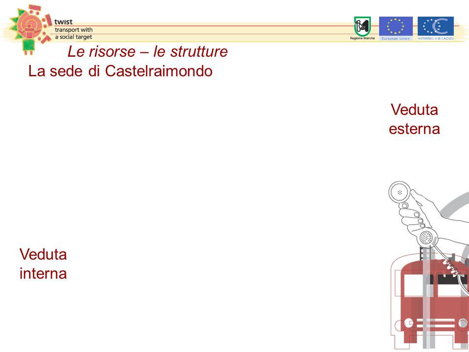 Le risorse – le strutture La sede di Castelraimondo Veduta esterna Veduta interna