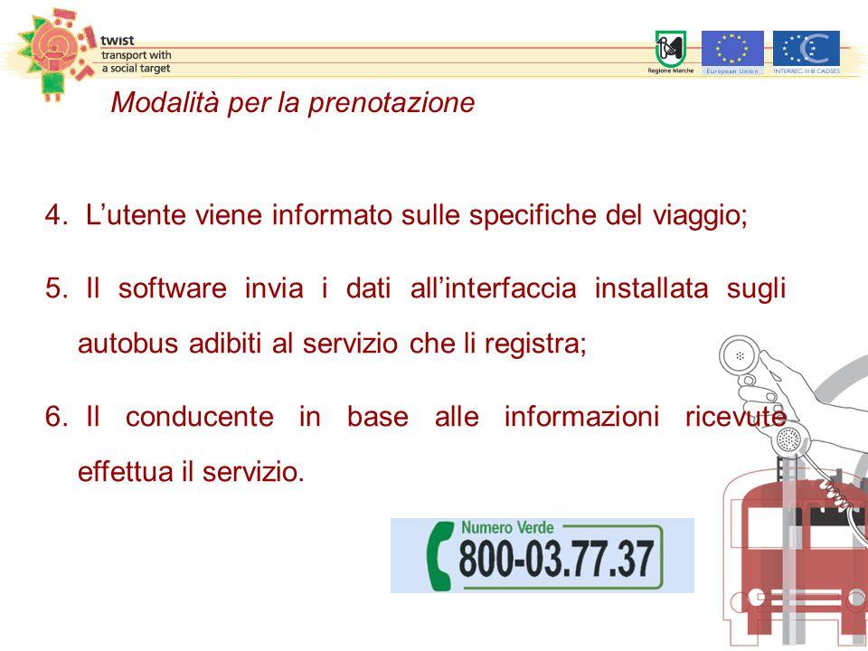 4. L'utente viene informato sulle specifiche del viaggio; 5. Il software invia i dati all'interfaccia installata sugli autobus adibiti al servizio che