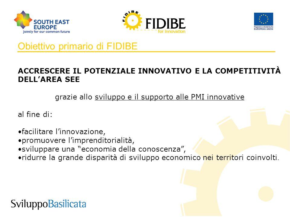 4 Obiettivo primario di FIDIBE ACCRESCERE IL POTENZIALE INNOVATIVO E LA COMPETITIVITÀ DELL'AREA SEE grazie allo sviluppo e il supporto alle PMI innova