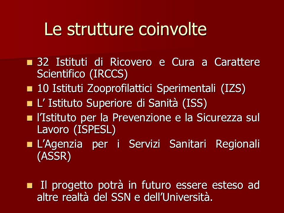 Le strutture coinvolte 32 Istituti di Ricovero e Cura a Carattere Scientifico (IRCCS) 32 Istituti di Ricovero e Cura a Carattere Scientifico (IRCCS) 10 Istituti Zooprofilattici Sperimentali (IZS) 10 Istituti Zooprofilattici Sperimentali (IZS) L' Istituto Superiore di Sanità (ISS) L' Istituto Superiore di Sanità (ISS) l'Istituto per la Prevenzione e la Sicurezza sul Lavoro (ISPESL) l'Istituto per la Prevenzione e la Sicurezza sul Lavoro (ISPESL) L'Agenzia per i Servizi Sanitari Regionali (ASSR) L'Agenzia per i Servizi Sanitari Regionali (ASSR) Il progetto potrà in futuro essere esteso ad altre realtà del SSN e dell'Università.