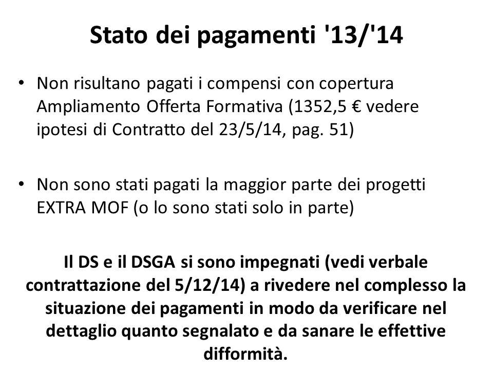 Stato dei pagamenti 13/ 14 Non risultano pagati i compensi con copertura Ampliamento Offerta Formativa (1352,5 € vedere ipotesi di Contratto del 23/5/14, pag.