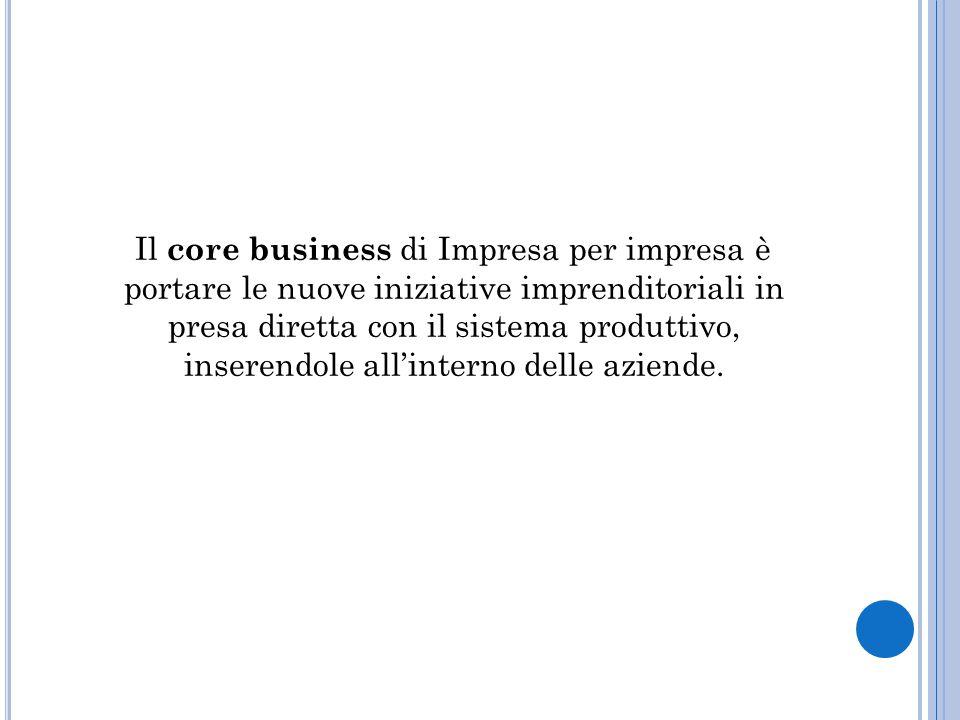 Il core business di Impresa per impresa è portare le nuove iniziative imprenditoriali in presa diretta con il sistema produttivo, inserendole all'interno delle aziende.