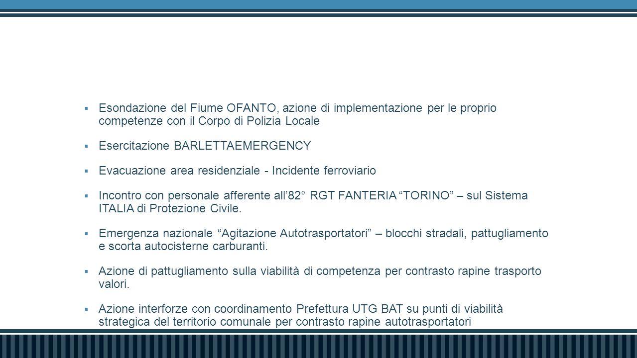  Esondazione del Fiume OFANTO, azione di implementazione per le proprio competenze con il Corpo di Polizia Locale  Esercitazione BARLETTAEMERGENCY  Evacuazione area residenziale - Incidente ferroviario  Incontro con personale afferente all'82° RGT FANTERIA TORINO – sul Sistema ITALIA di Protezione Civile.