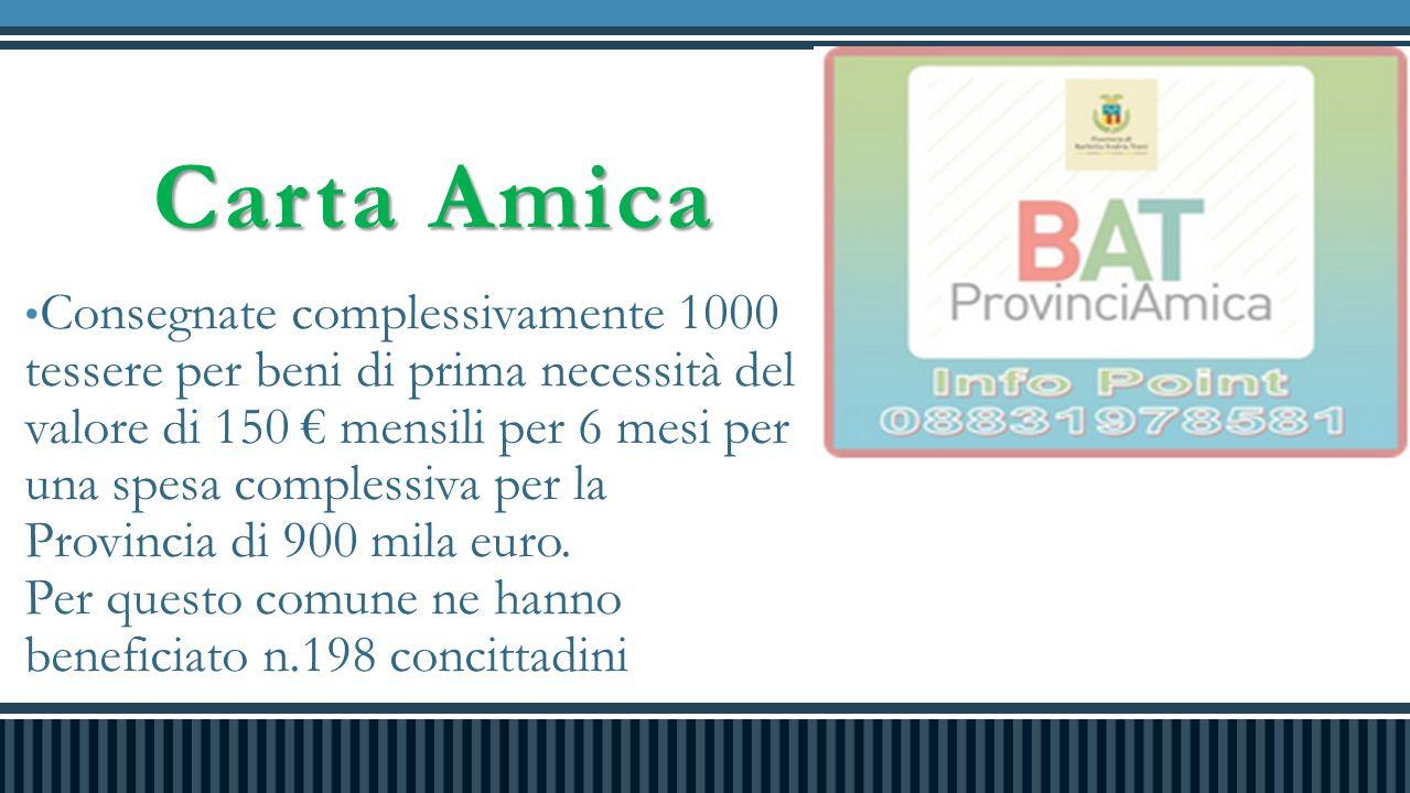 Consegnate complessivamente 1000 tessere per beni di prima necessità del valore di 150 € mensili per 6 mesi per una spesa complessiva per la Provincia