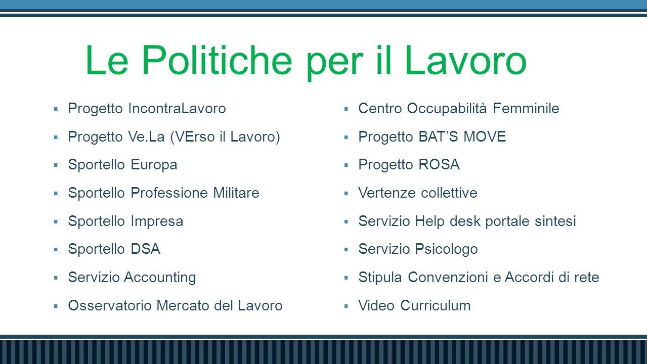 Le Politiche per il Lavoro  Centro Occupabilità Femminile  Progetto BAT'S MOVE  Progetto ROSA  Vertenze collettive  Servizio Help desk portale si