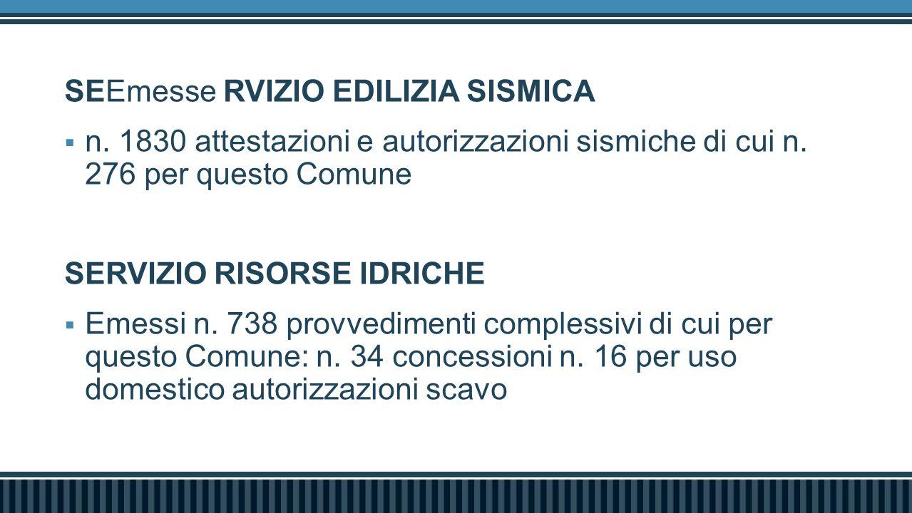 SEEmesse RVIZIO EDILIZIA SISMICA  n. 1830 attestazioni e autorizzazioni sismiche di cui n. 276 per questo Comune SERVIZIO RISORSE IDRICHE  Emessi n.