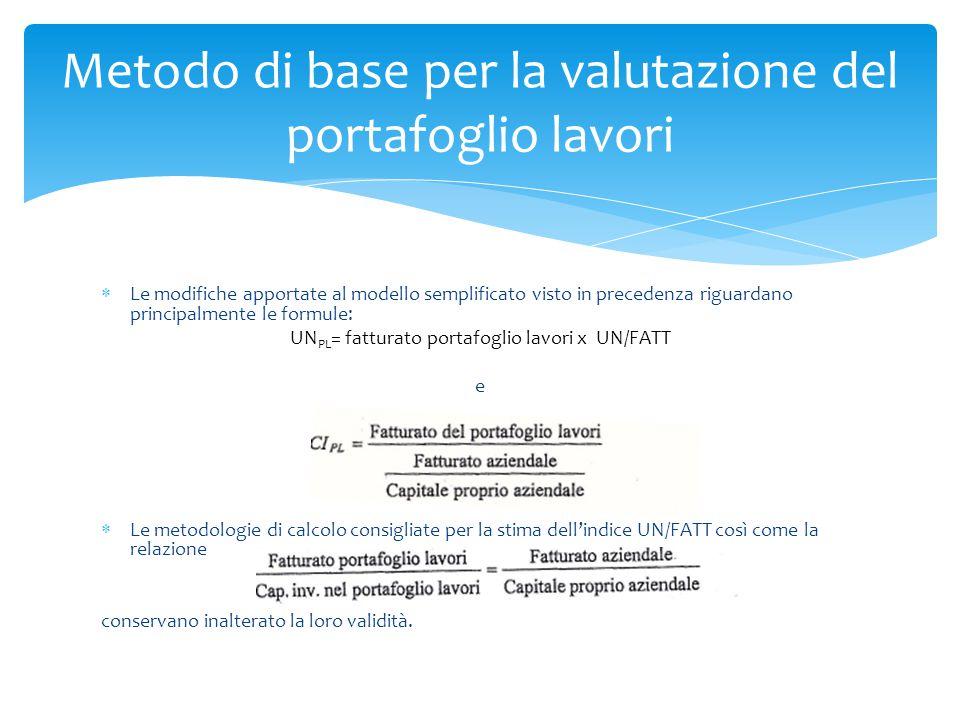  Le modifiche apportate al modello semplificato visto in precedenza riguardano principalmente le formule: UN PL = fatturato portafoglio lavori x UN/F