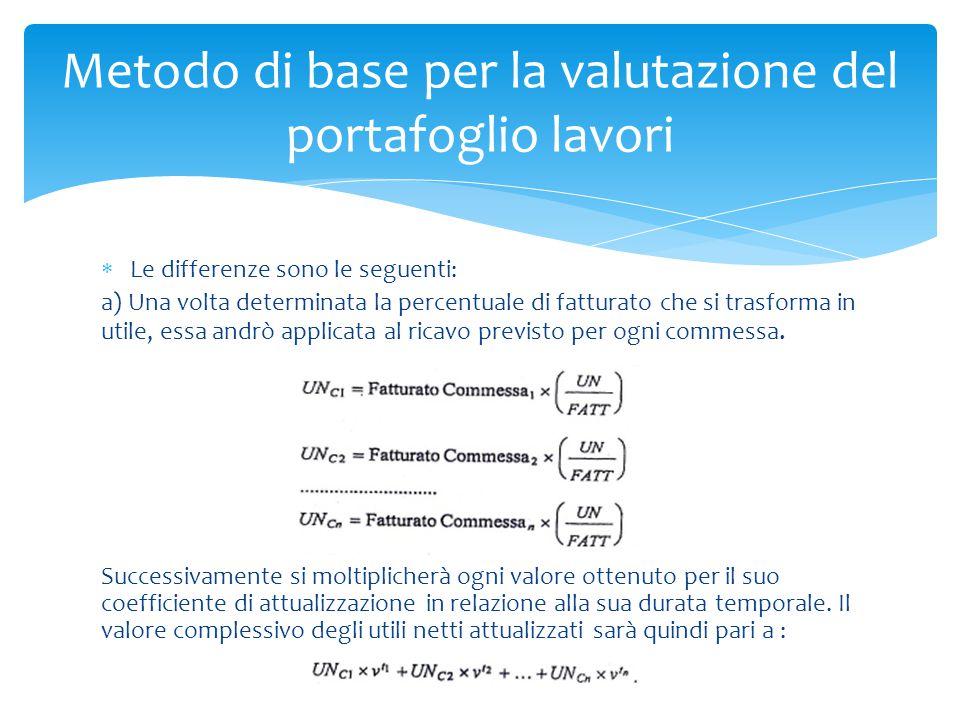 Le differenze sono le seguenti: a) Una volta determinata la percentuale di fatturato che si trasforma in utile, essa andrò applicata al ricavo previ